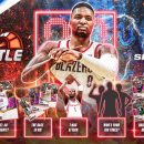 Трейлер NBA 2K21 MyTEAM Season 7